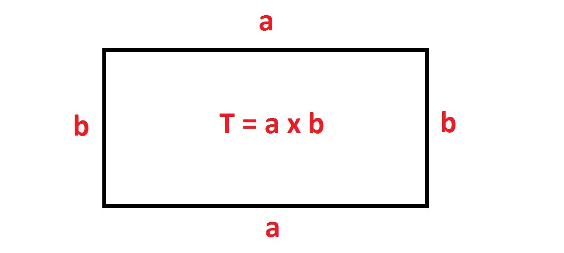 Köbméter számítás